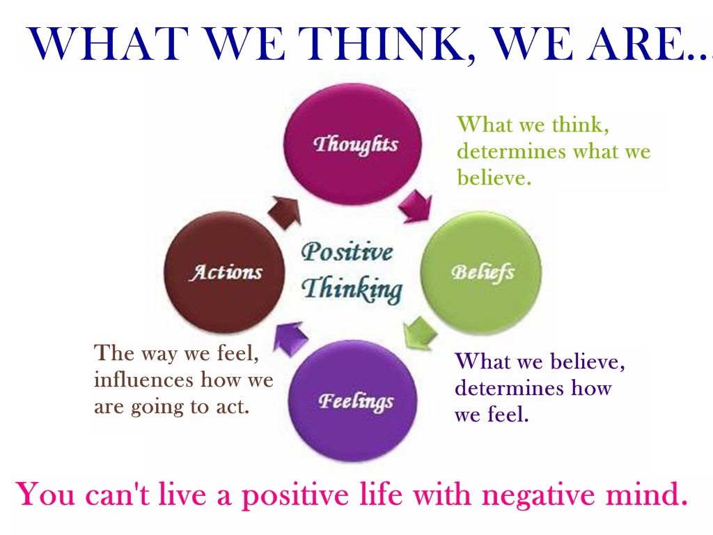 how to create positive thoughts