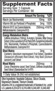 RS Burn Ingredients
