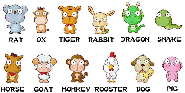 zodiacAnimals